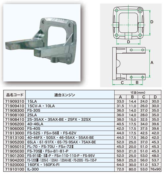 X-OS71904200 OS Engine Radial Mount Set FS120S//E/&III